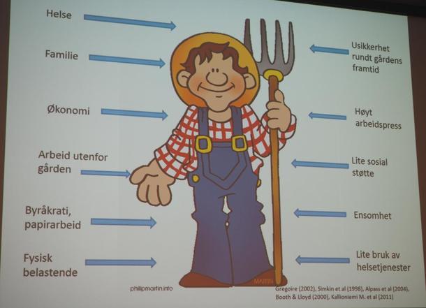 Bondens helse er viktig for landbruket og dyrvelferden