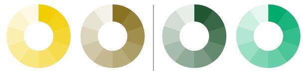 Bondelagets farger spenner fra det korngule og gyldne til det grønne.